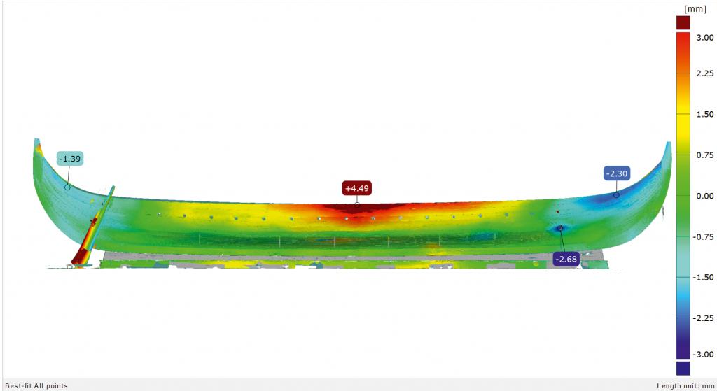 BEVEGELSE: 3D-scanninga av heile Gokstadskipet viser rørslene i skipet i tida 2013-2019.