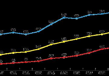 graf-04-04-360x250.png
